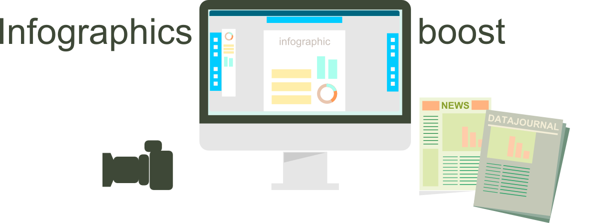 Ideal tool for Creating Effective Web Journalism Infographics