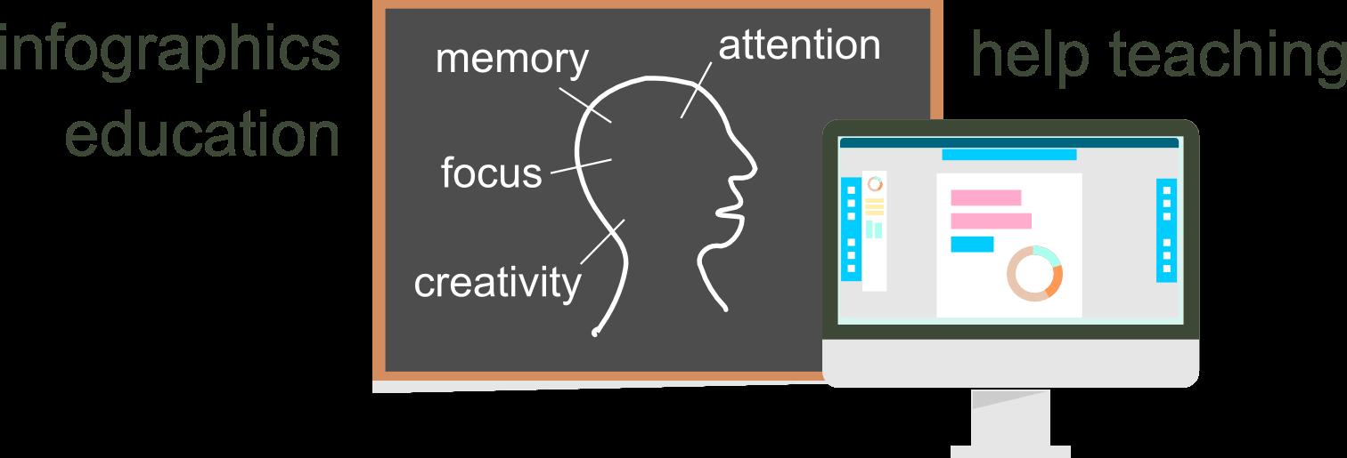 Infographie pour l'éducation et l'enseignement